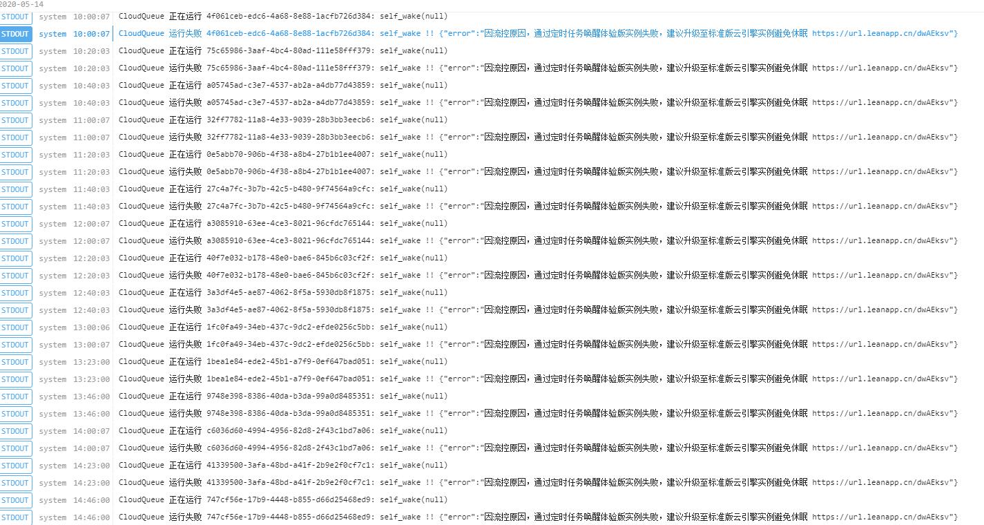 LeanCloud流控问题