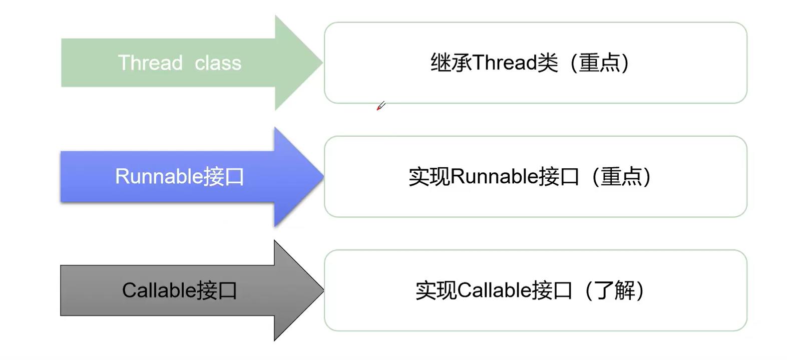 java-thread-create.png